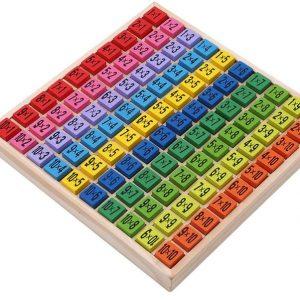 tablemultiplication-478