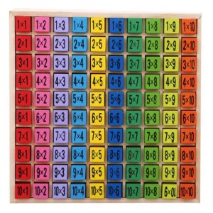 tablemultiplication-479